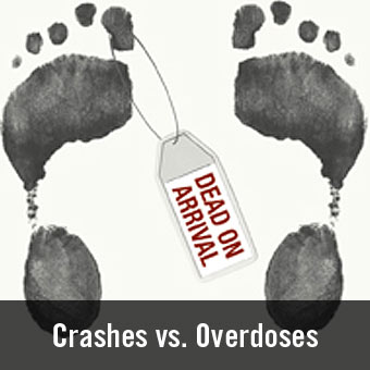 Crashes vs Overdoses