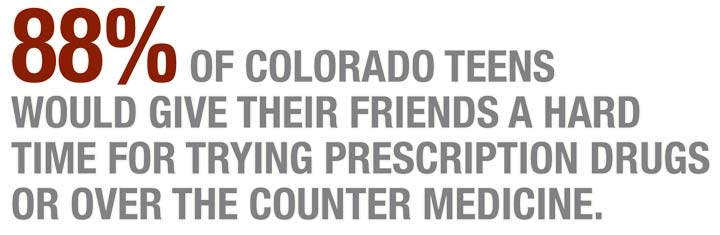 Most Teens Who Misuse Prescription >> Rise Above - Colorado Program Empowering Teens to Fight ...